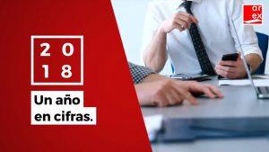 Actividades AREX 2018: Un año en cifras