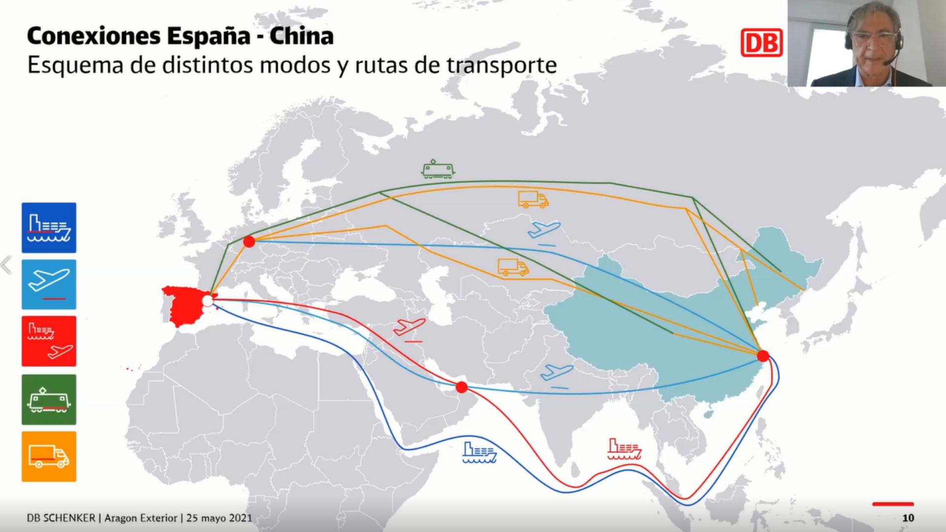 """Logística con China: """"Hay que usar toda la caja de herramientas (multimodales), pero en nuestros presupuestos tenemos que prever costes altos de transporte"""""""
